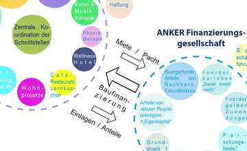 Projektentwicklung_Leistungen_thumbnail